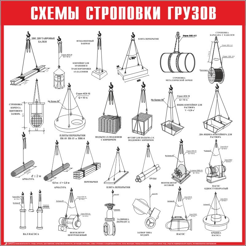 РД 1010796  Типовая инструкция для стропальщиков по